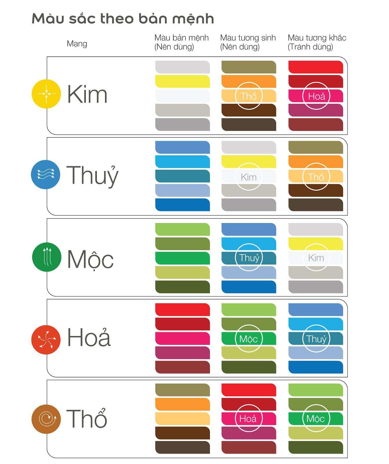 Nên chọn màu sắc cầu thang theo bản mệnh