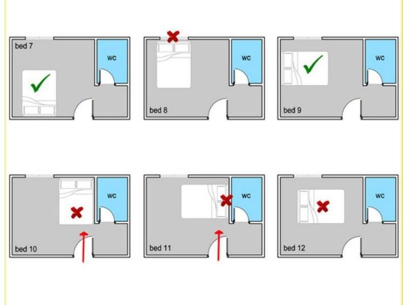 kiến thức phong thủy căn hộ chung cư